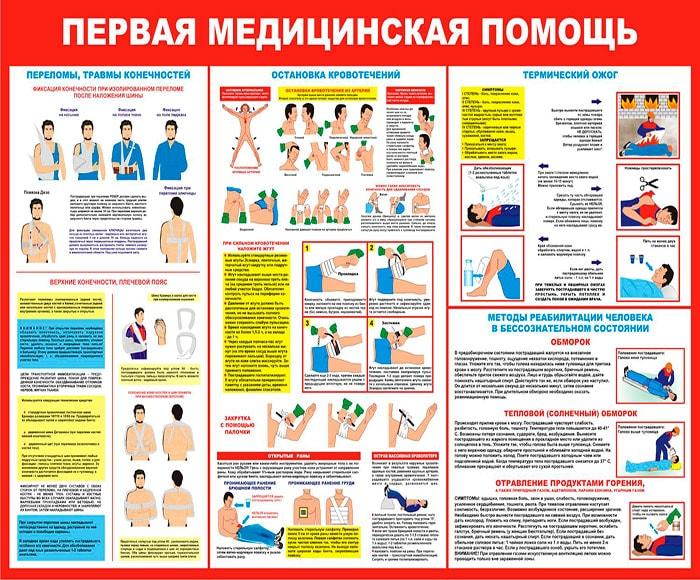 Стенд оказание первой медицинской помощи 4 плаката