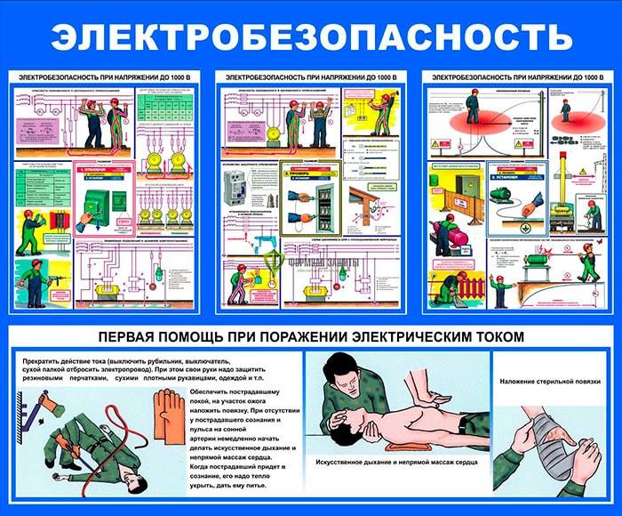 Стенд электробезопасность 4 плаката