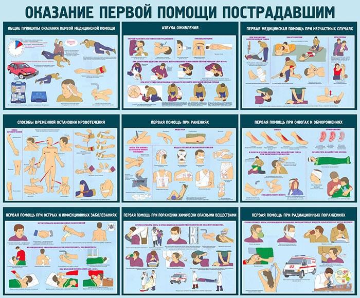 Стенд оказание первой медицинской помощи 9 плакатов