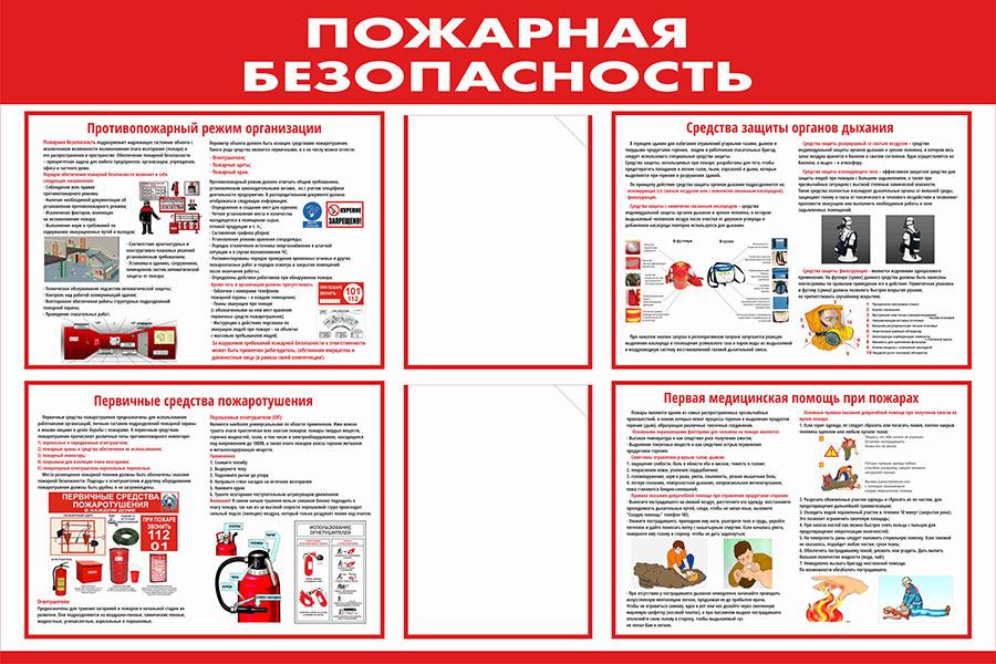 Стенд пожарной безопасности информационный с карманами // 120х80см // №1