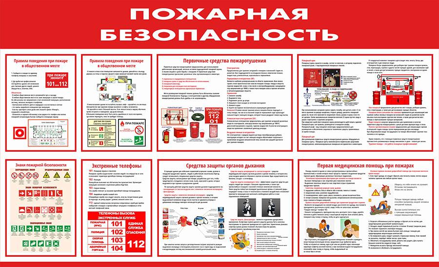 Стенд пожарной безопасности информационный // 140х85см // №1