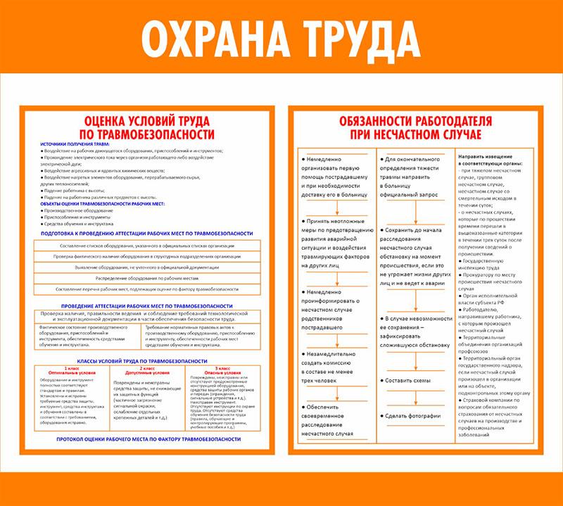 Уголок по охране труда // 50х45см // №2